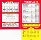 1995 Winfield Cup Competition Draw Card
